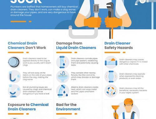 Why Liquid Drain Cleaners Suck – Infographic