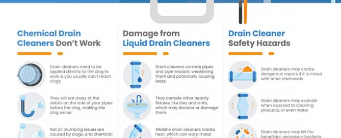infographic why liquid drain cleaners suck