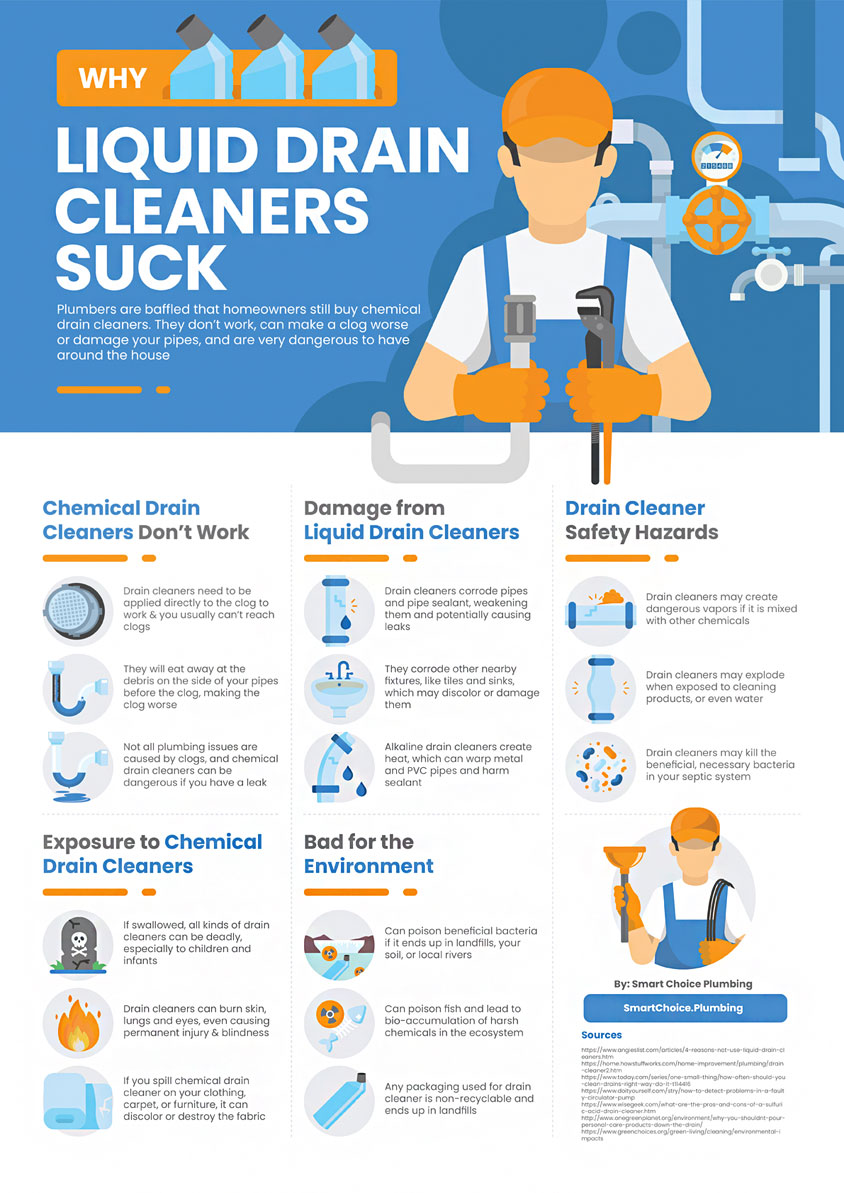 why liquid drain cleaners suck - infographic